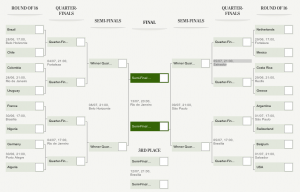 The Second Round Draw